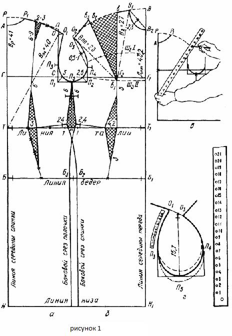 Ширина спинки (рисунок 63а). .  От точки Г отложить вправо по линии груди отрезок ГС, равный мерке ширины спины плюс...